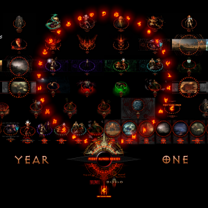 Fiery Runes Series - Year One