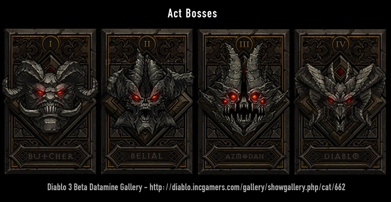 Act Boss Complete