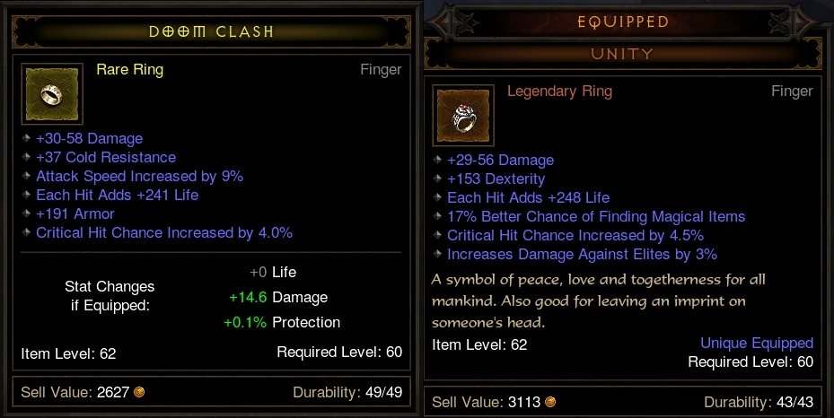 dps-comparison-rings
