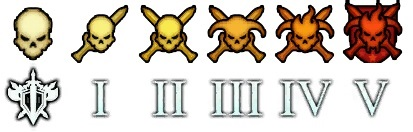 Reaper of Souls game difficulty icons.