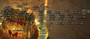 Diablo 3 Patch 2.1 PTR Bugs: Greed's Chest and Duping