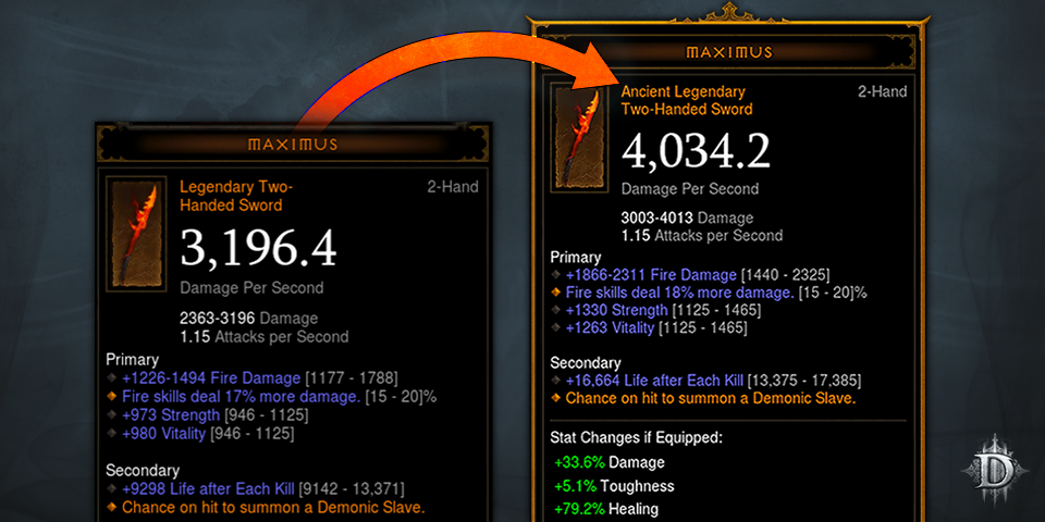 how to use wasd in diablo 3