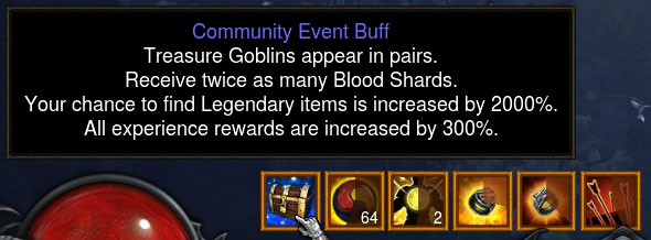 PTR Community Buff Returns